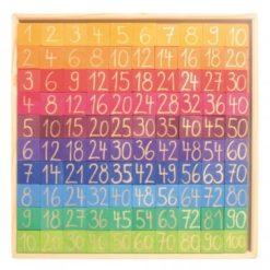 Kolorowa nauka tabliczki mnożenia